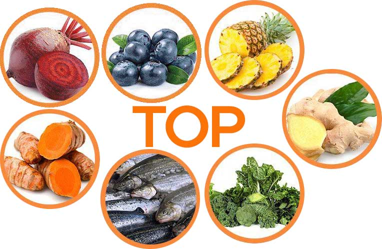 anti-inflammatoires top aliments